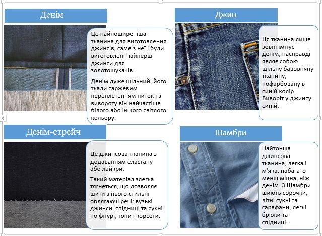 Сам процес виготовлення джинсової тканини такий  4323919785ab9